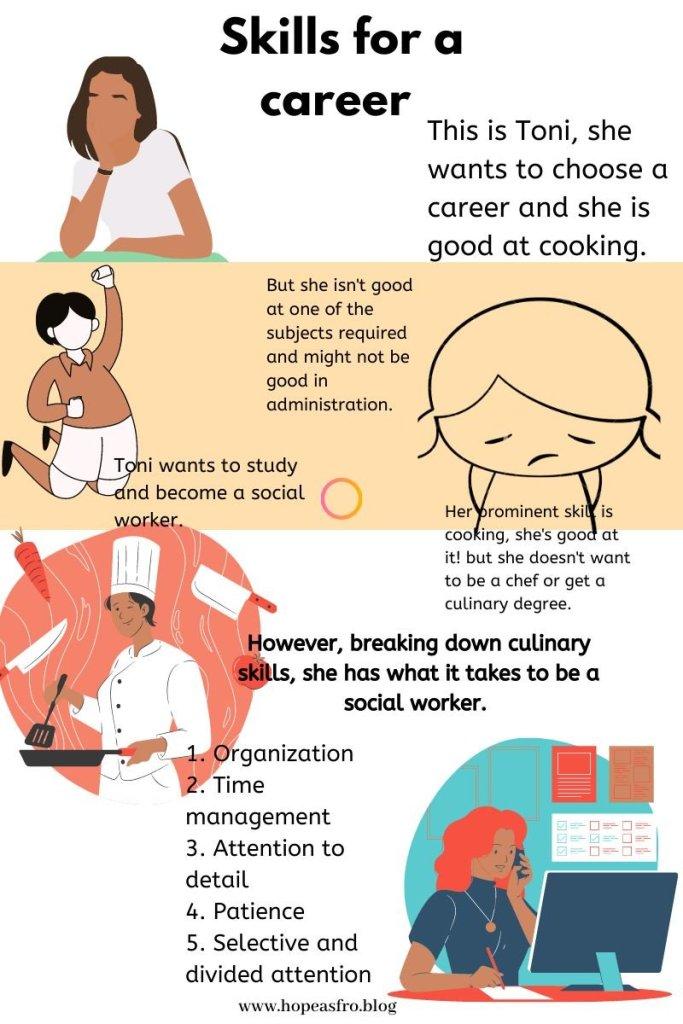 choosing a career through skills hopeasfro.blog hopeasfro